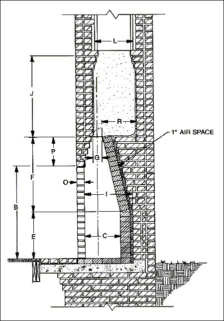 Fireplace construction plans google search inez for Building an indoor fireplace