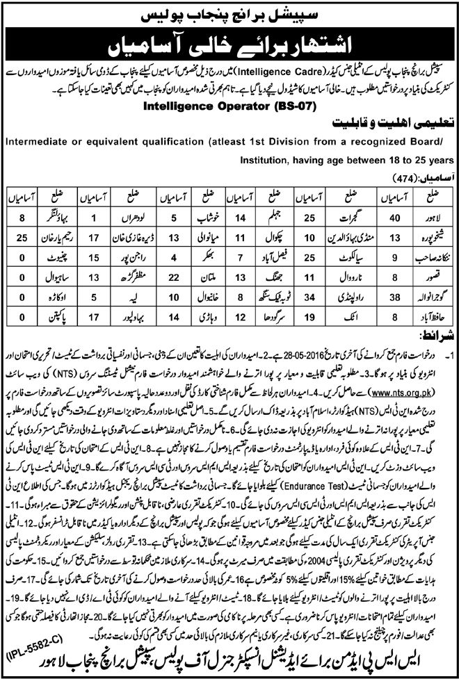 Jobs in Irrigation Department District Bahawalnagar Punjab weight - resume generator