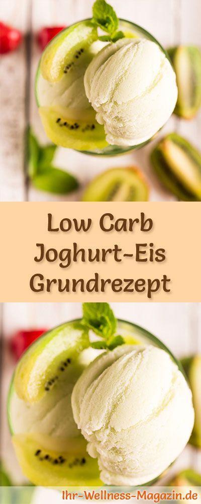 Grundrezept um Low Carb Joghurt-Eis selber zu machen - ein einfaches Eisrezept für kalorienreduzierte, kohlenhydratarme und gesunde Eiscreme ohne Zusatz von Zucker ...