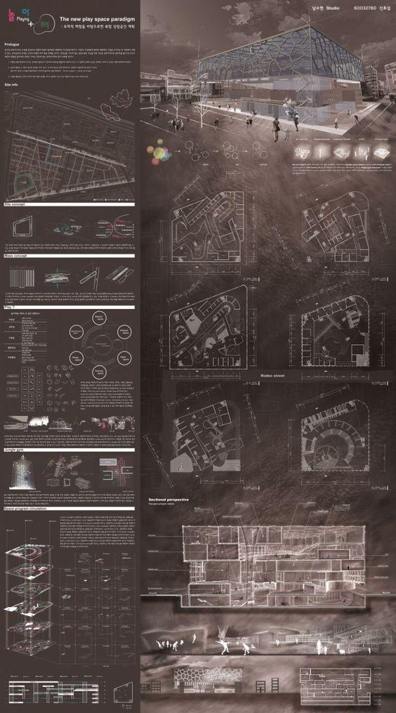Architectural presentation: