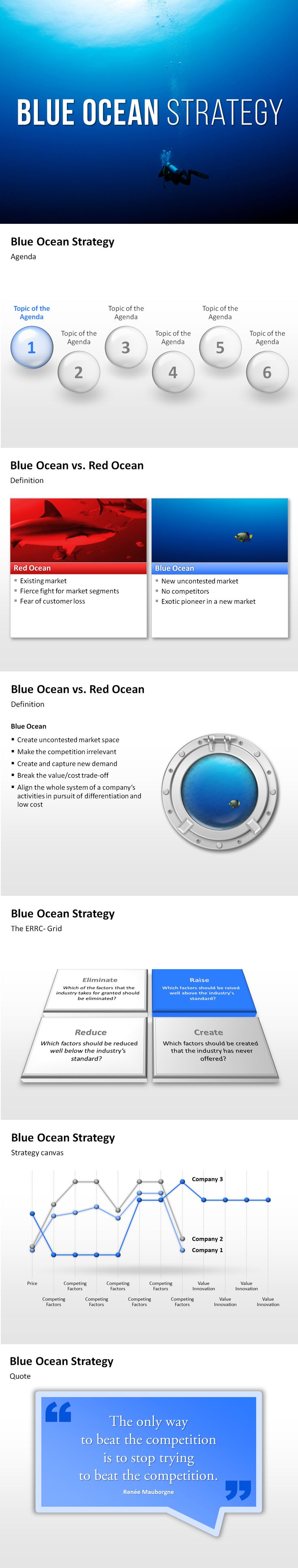 """Blue Ocean"" #Strategy #template for #PowerPoint for the professional, strategic planning of your company."