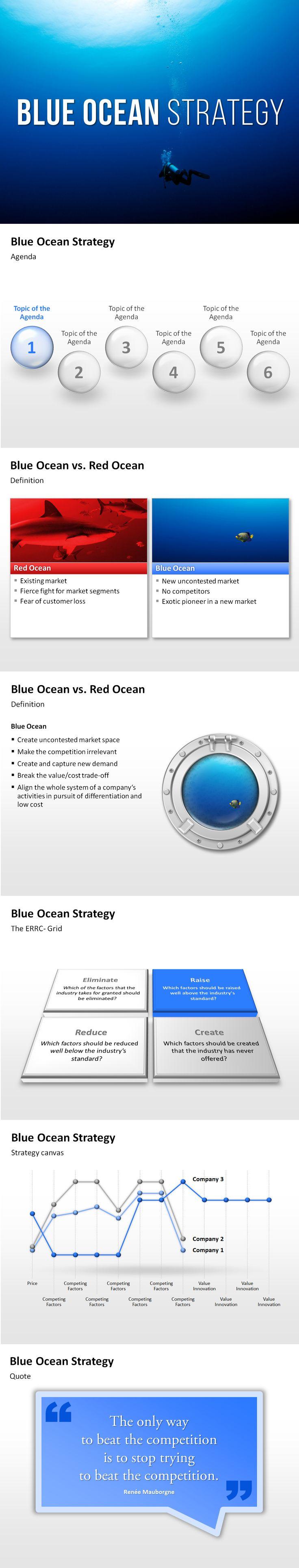 """'""""Blue Ocean"""" #Strategy; De Blue Ocean strategy is een manier van het bepalen en vormgeven van de strategische positie. Het doel is een blue ocean te vinden of wel een gat in de markt"""