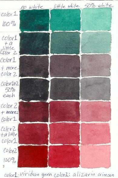 Watercolor Color Mixing Chart: Viridian Green and Alizarin Crimson