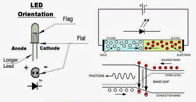 basic led operation circuit diagram tech electrical electronics pinterest circuit. Black Bedroom Furniture Sets. Home Design Ideas