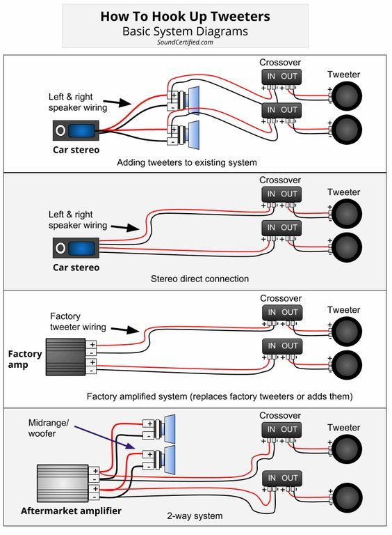 15 Stunning Crossover Wiring Diagram Car Audio Design Ideas In 2020