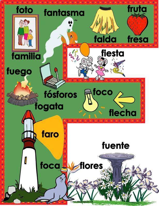 spaanse woorden leren - Google zoeken