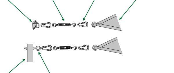 Shade Sail installation diagram
