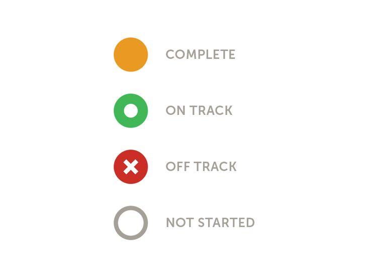 Status Icons #UI   User Interface Design