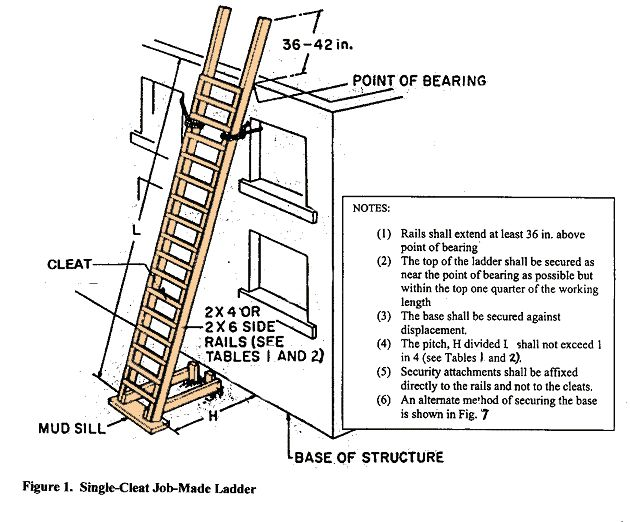Introduction To Basic Job Made Ladder Safety Ladders