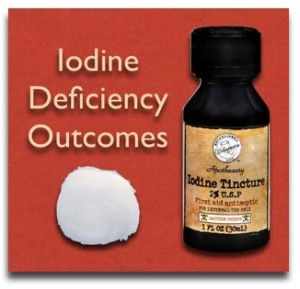 Iodine Deficiency Outcomes: Hypothyroidism, Insulin Resistance, Hypertension, and Diabetes
