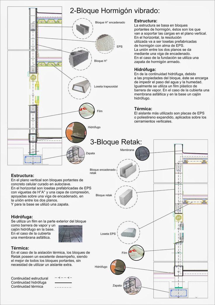 ITC - INTRODUCCION A LOS TIPOS CONSTRUCTIVOS: CONCEPTOS INICIALES DE LOS SISTEMAS CONSTRUCTIVOS