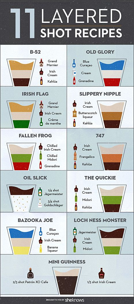 layered shots infographic