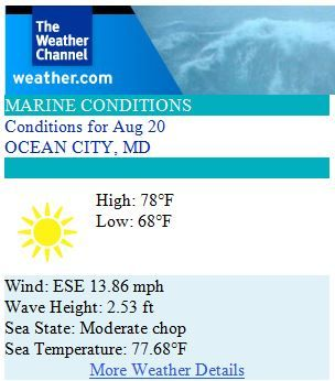 Ocean City Maryland Weather Forecast for Wednesday, August 20th 2014 - Whole lotta sunshine! #ocmd