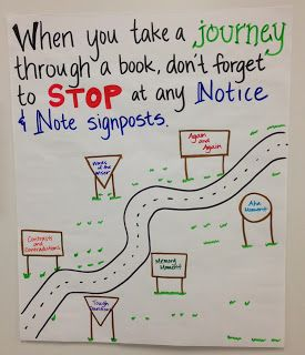 Notice and Note: Strategies for Close Reading (2A) - Signposts (TWT)