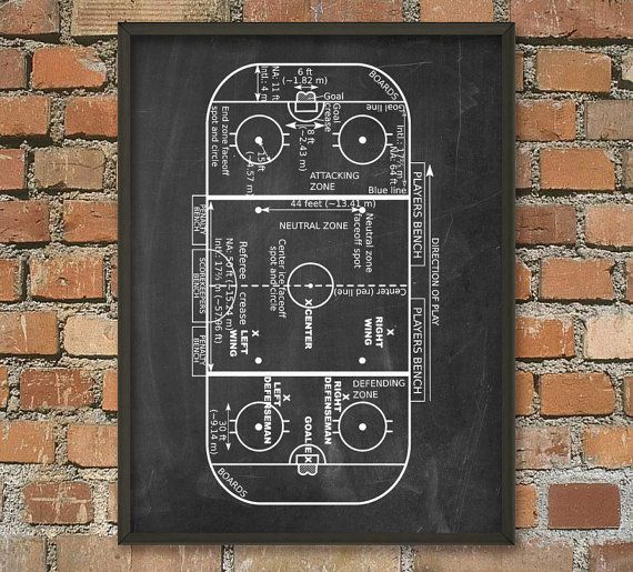 Ice Hockey Rink Print - Zones de jeu Ice Hockey - hockey sur glace schématique Wall Art - Art de Vintage de hockey sur glace - NHL Art Poster - dortoir Decor  Cette affiche de brevet est imprimée avec les encres haute qualité darchives sur papier darchivage poids lourd avec un fini mat lisse. Un cadeau fantastique ou un fabuleux ajout à votre maison !  Sil vous plaît choisir entre différentes couleurs et tailles…