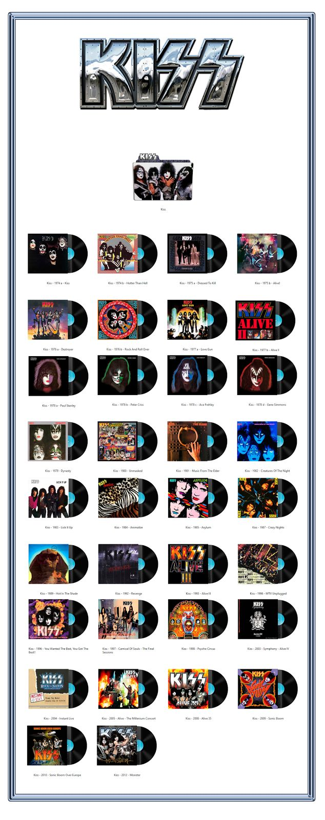Album Art Icons: Kiss Discography Icons (ICO & PNG)