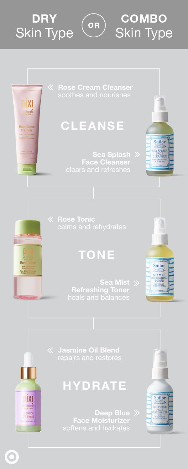 Skin care needs change with the seasons. Here are spring regimens for dry & combination skin types.