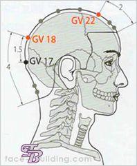 Точечный массаж - Биологически активные точки при головной боли - Клуб молодости, красоты и здоровья