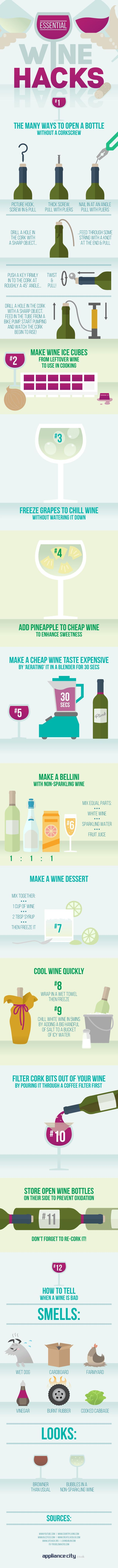 Learn how to pop a bottle without a corkscrew and much (much) more.