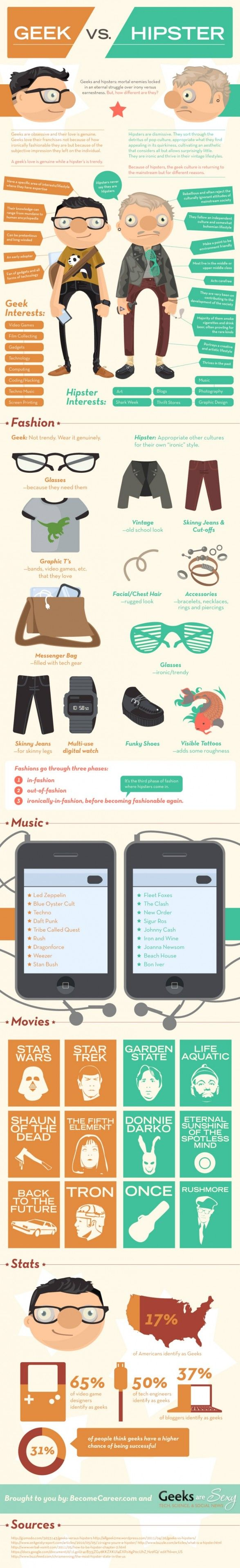 Geek vs. Hipster.: Laughing, Life, Nerdy, Random, Funny, Things, Geekeri, Design, Hipster Infographic