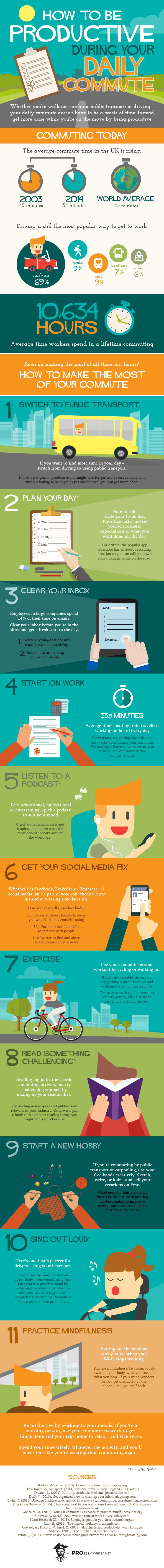 How to be Productive During your Daily Commute #infographic #Productivity #HowTo…