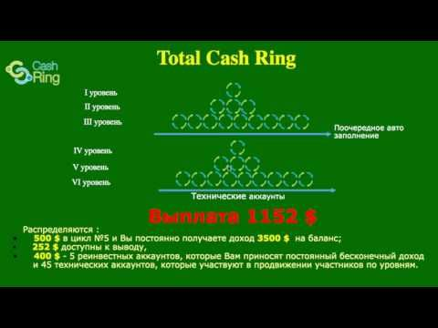 Программа Total Cash Ring -коротко о главном
