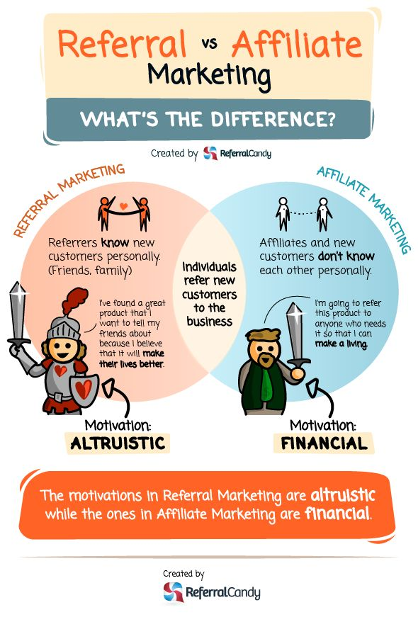 Referral vs Affiliate Marketing - What's the difference?