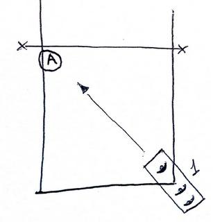 Esercizi di riscaldamento: istruzioni per l'uso (2)