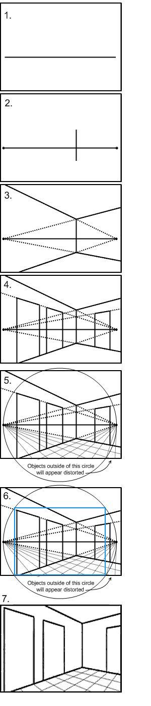Perspektive drawing
