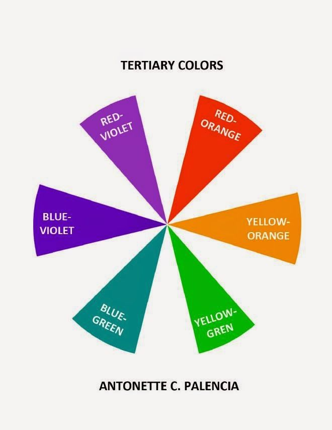 Primary Colors REDYELLOW And BLUE In Traditional Color Theory Used Paint Pigments Are The 3 Pigment T