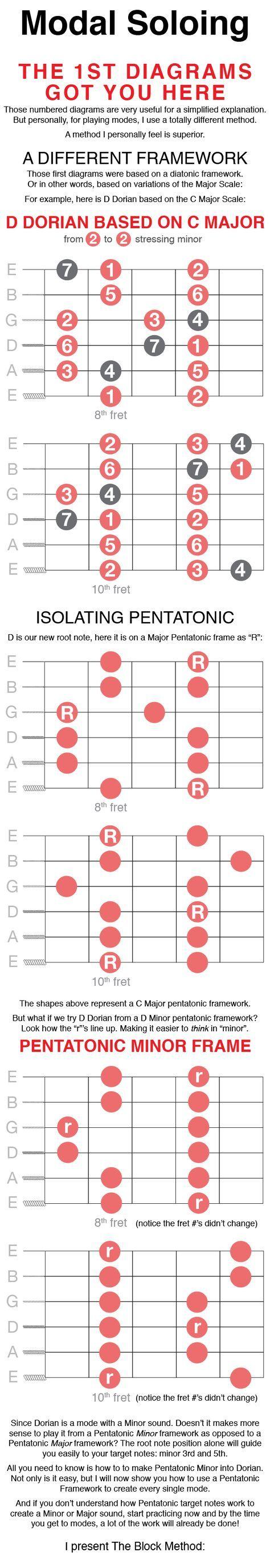 545 best guitar images on pinterest music esg mm 07 hexwebz Choice Image
