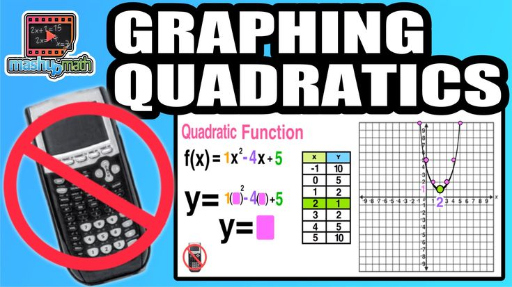 How to graph a quadratic function without a calculator