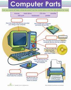 Computer Parts Worksheet