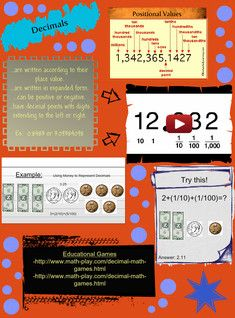 The decimal numeral system (also called base 10 or occasionally denary) has ten as its base. It is the numerical base most widely used by modern civilizations.  #glogster #glogpedia #decimal
