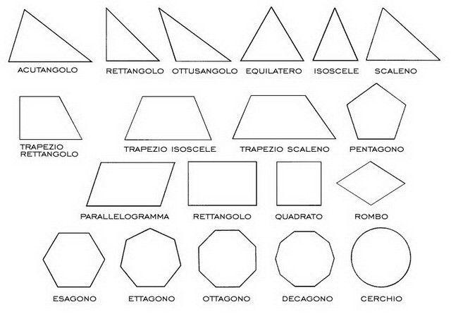 Todas las figuras geométricas con nombres y dibujos - Imagui