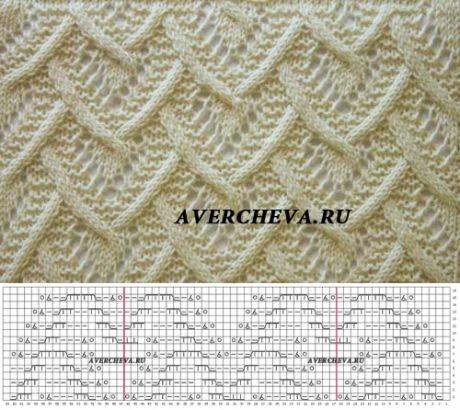 Узор спицами 1012 « Косы с ажурным рисунком»   каталог вязаных спицами узоров