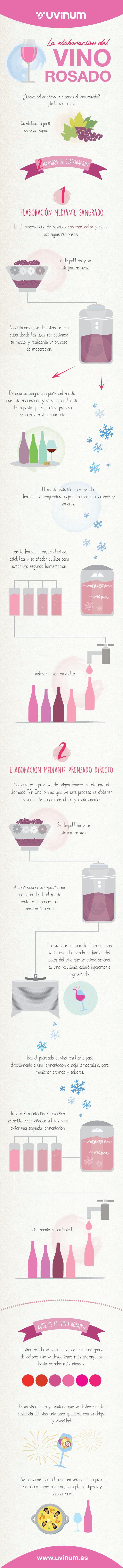 La elaboración del vino rosado