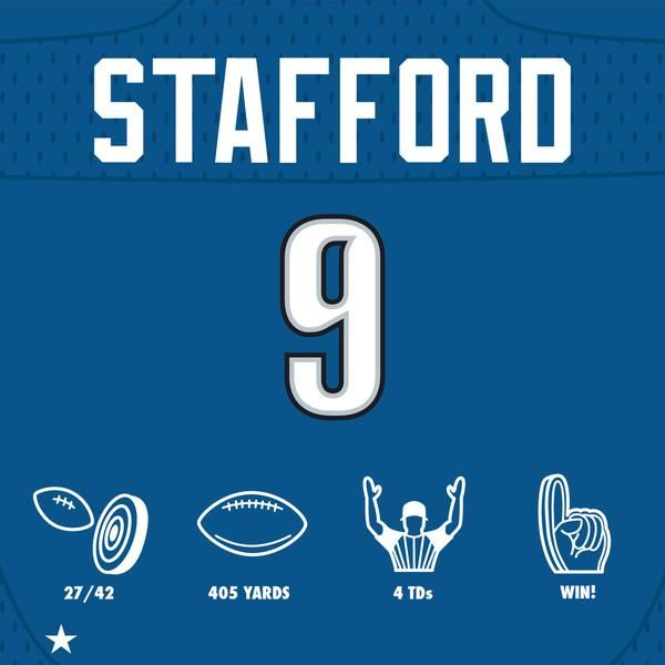 Detroit Lions QB Matt Stafford played out of his mind with 4 TDs and a W for Week 6.