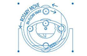 "GEARTURBINE Retrodynamic Dextrogiro vs Levogiro Phenomenon Effect. / Rotor-RPM VS InFlow / front to front; ""Collision-Interaction Type"" - inflow vs blades-gear-move. Technical unique dynamic innovative motion mode."