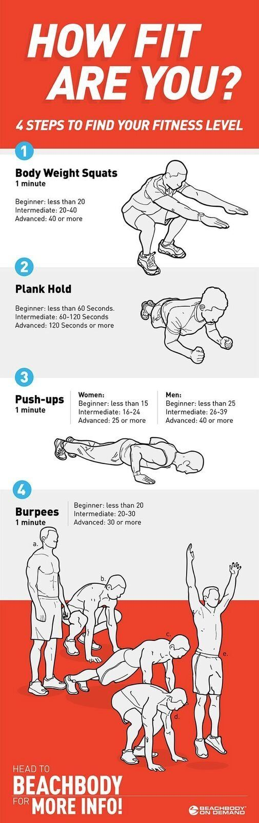 How fit are you? Try these 4 easy steps to find out! #fitnesstips #howtogetfit #fitness #Beachbody // fitness tips // how to find out your fitness level // burpees // push -ups // Beachbody programs // Beachbody Blog // Beachbody