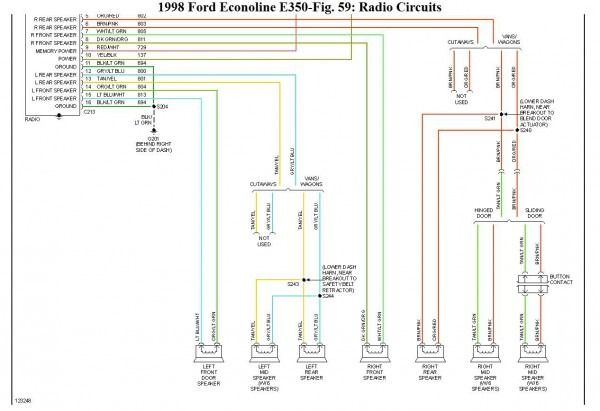2006 E250 Radio Wiring Diagram - Fusebox and Wiring Diagram cable-favor -  cable-favor.menomascus.itdiagram database