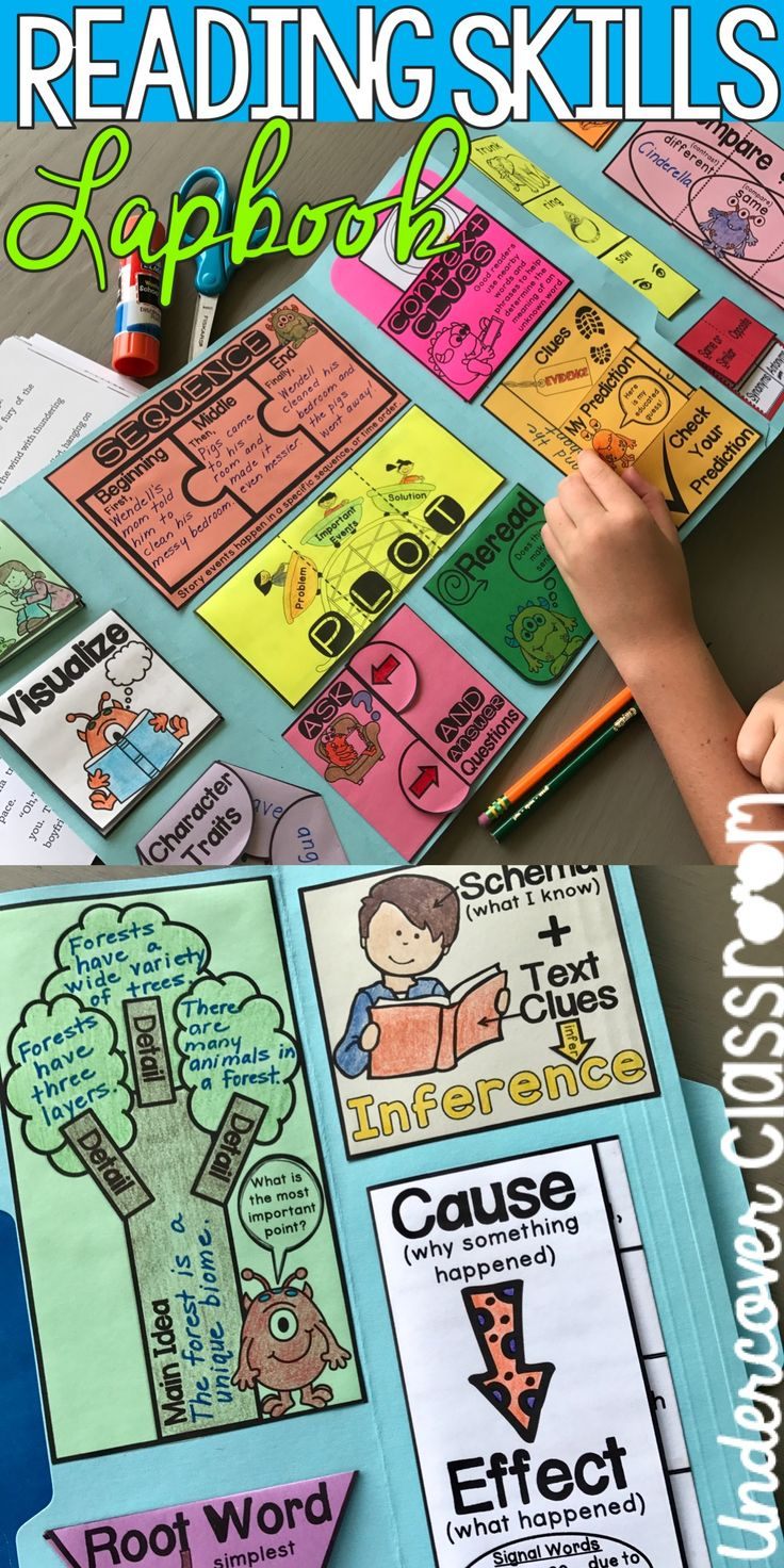 Teach reading skills with this comprehensive, double lapbook. Students can add new pieces throughout the year as skills are introduced.