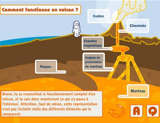 Animation pédagogique « Voyage au centre des volcans »