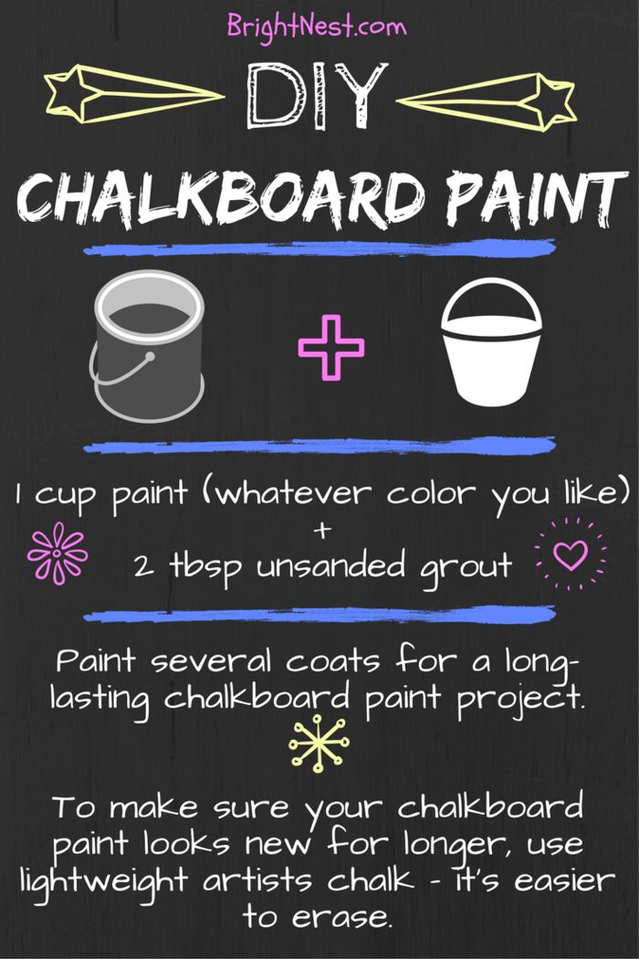 1990 best by brightnest images on pinterest palette for Diy chalk paint problems