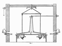 Cavendish experiment based on theory