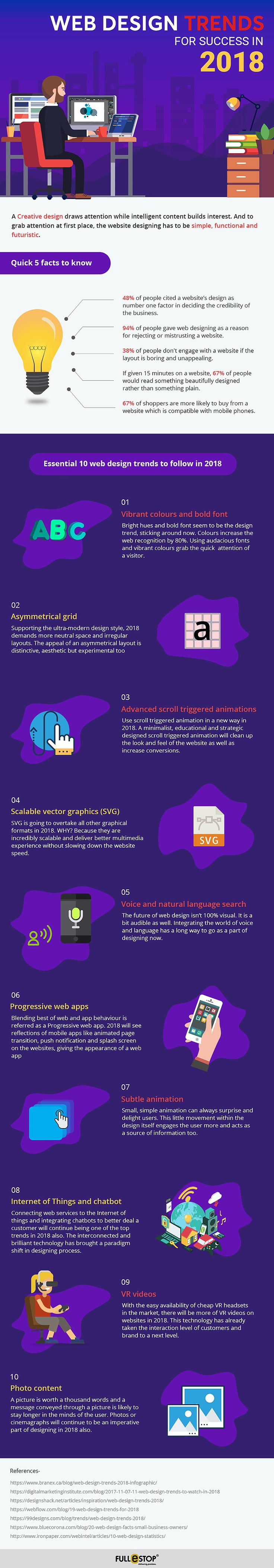 [Infographic] Here are some web design trends for success in 2018