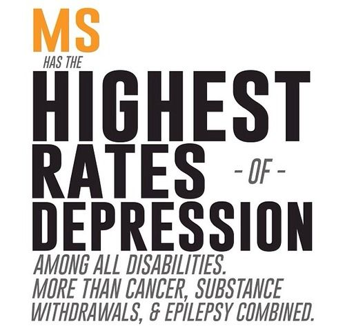 multiple sclerosis has the highest rates of depression compared to other chronic conditions. sad but true - your GP will be able to help find a regime to help, it will likely need regular tweaks and changes, but bear with it, you'll feel better, not just because of the lift you'll experience, but because you chose to do something about it.