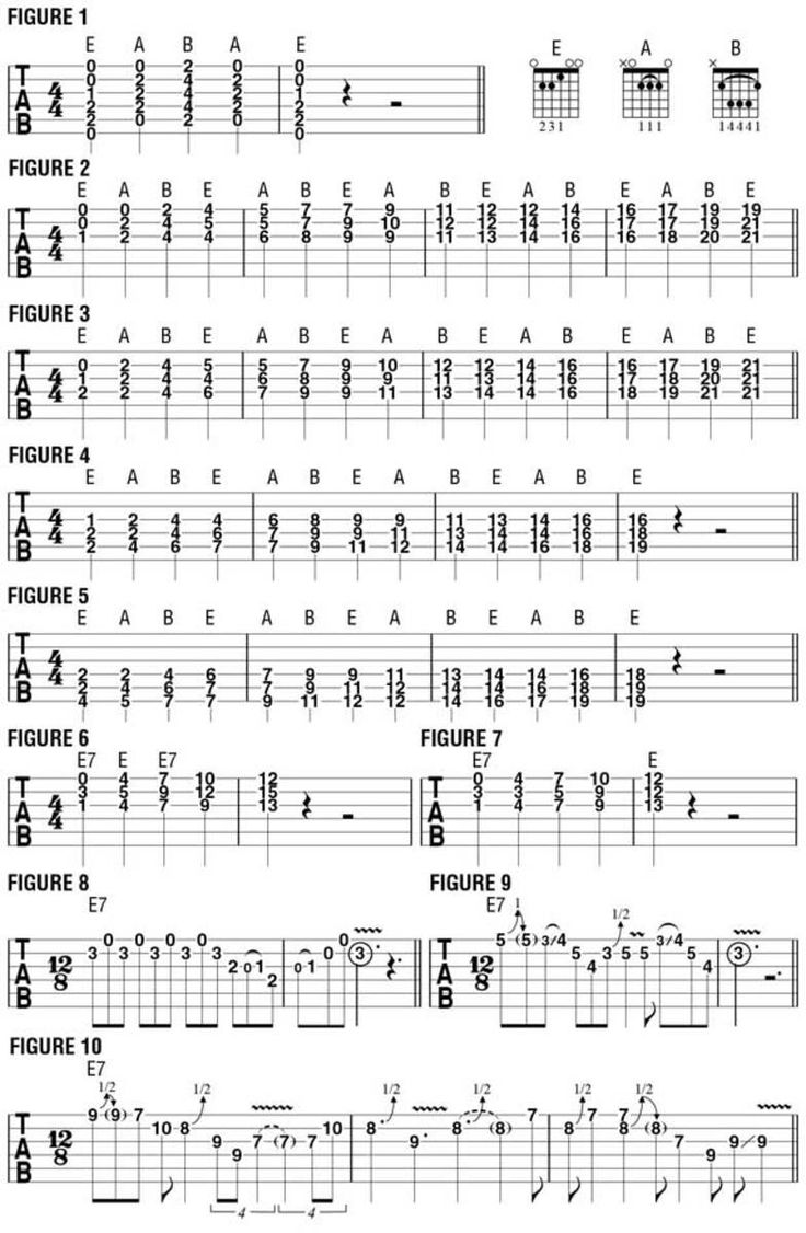 The 25 best 12 bar blues chords ideas on pinterest ukulele configuring triadic chord shapes within the 12 bar blues form guitar world hexwebz Images