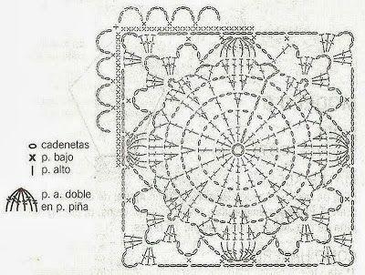De las grandes obras maestras de las Revista ganchillo ,puedes realizar estas hermosuras para el decoro de tu hogar ,usa siempre hilo fino d...