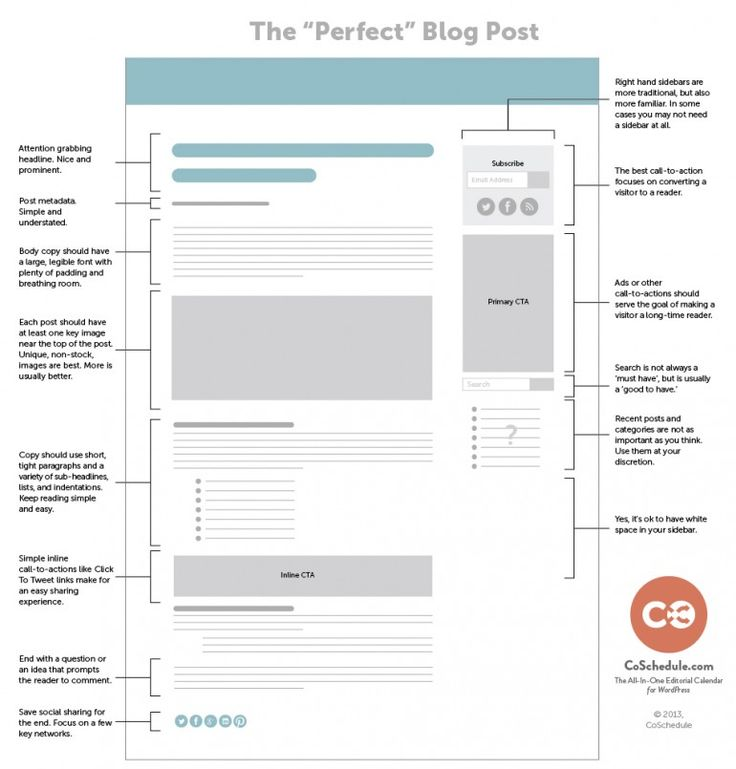 Blog: 25+ Best Ideas About Blog Layout On Pinterest